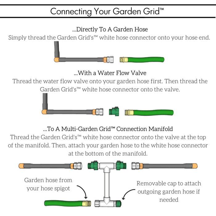 How you can connect your Garden Grid watering system.