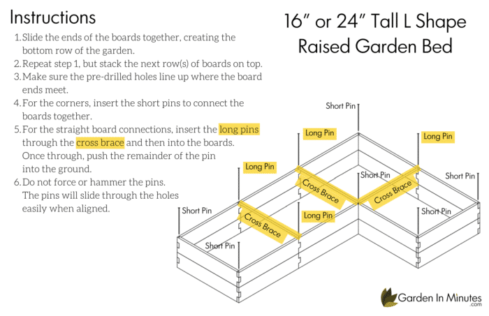 L Shaped Raised Garden Bed Assembly