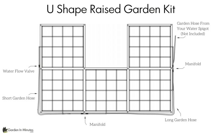 U Shaped Raised Garden Kit Setup
