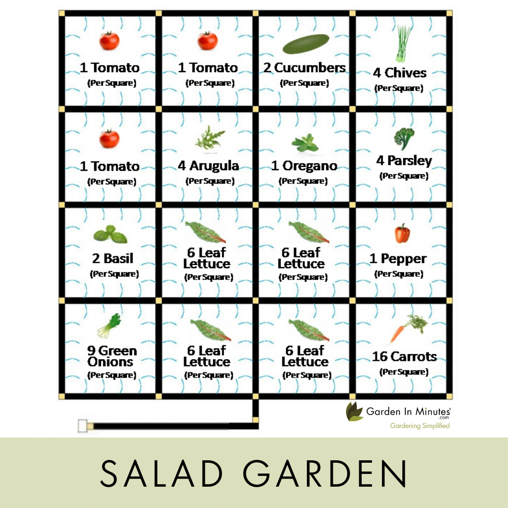 Planting Guide 4x4 Garden - Salad